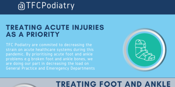 Podiatry During COVID-19 Lockdown