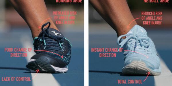 Netball Series: Footwear